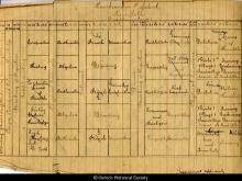 Knockiandue School timetable, 1932 <a href='/image-details/89142'>(more info)</a>